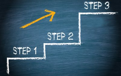 3 Steps to Behavior Change: Awareness, Commitment, Practice